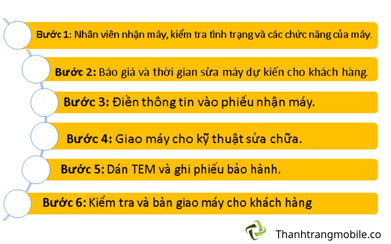 Thanhtrangmobile.com (2)